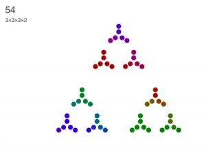 A visualization of the prime factorization of 54, with dots arranged in equal-sized groups.
